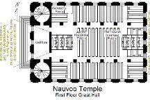 Nauvoo Temple, Nauvoo, United States