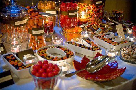 Sweetheart Chocolates, Farmington, United States