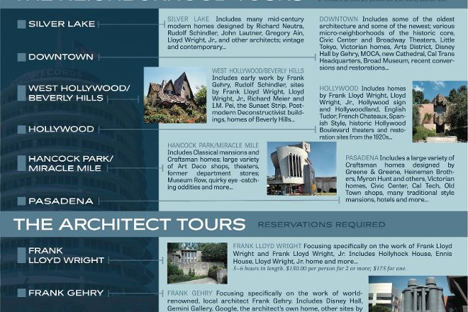 Architecture Tours L.A., Los Angeles, United States