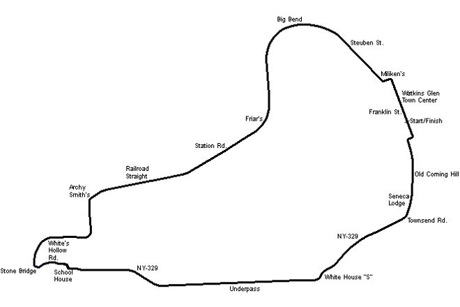 Watkins Glen International, Watkins Glen, United States